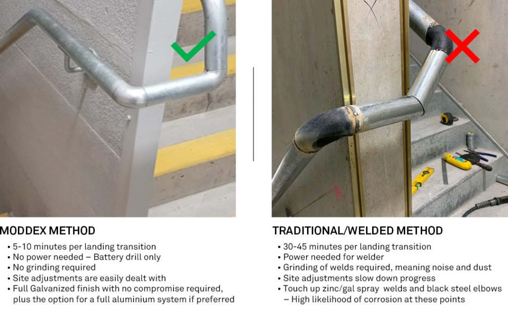 In line Joiner Comparison Image - Moddex Vs Traditional Method